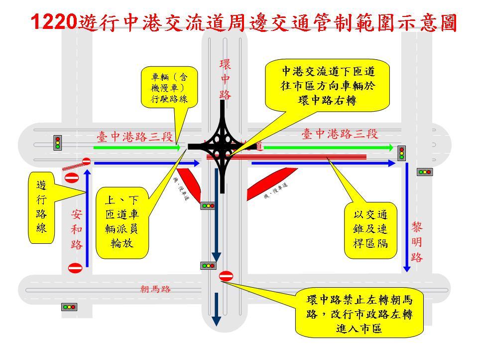 江陳會管制